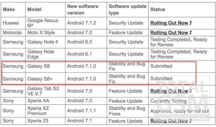 Android 7.1 www.mobiltelefon-tartozek.hu